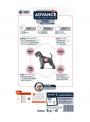 Advance Dog Medium/Maxi Atopic-AD921966 (3)