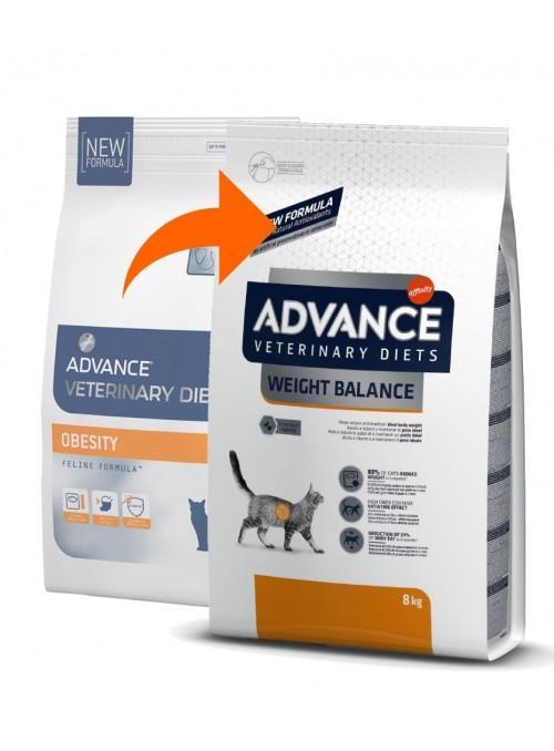 Advance Cat Weight Balance-AD924537 (2)