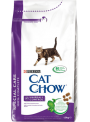 CATCHWHC.JPG - Cat Chow Hairball Control